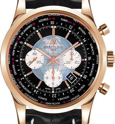 Introduction Of Two Superior Replica Breitling Watches Sales
